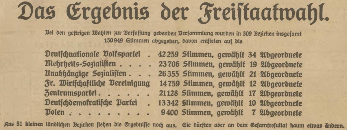 Name:  1920-05-16_Ergebnis der Freistaatwahl.jpg Hits: 166 Größe:  185.2 KB