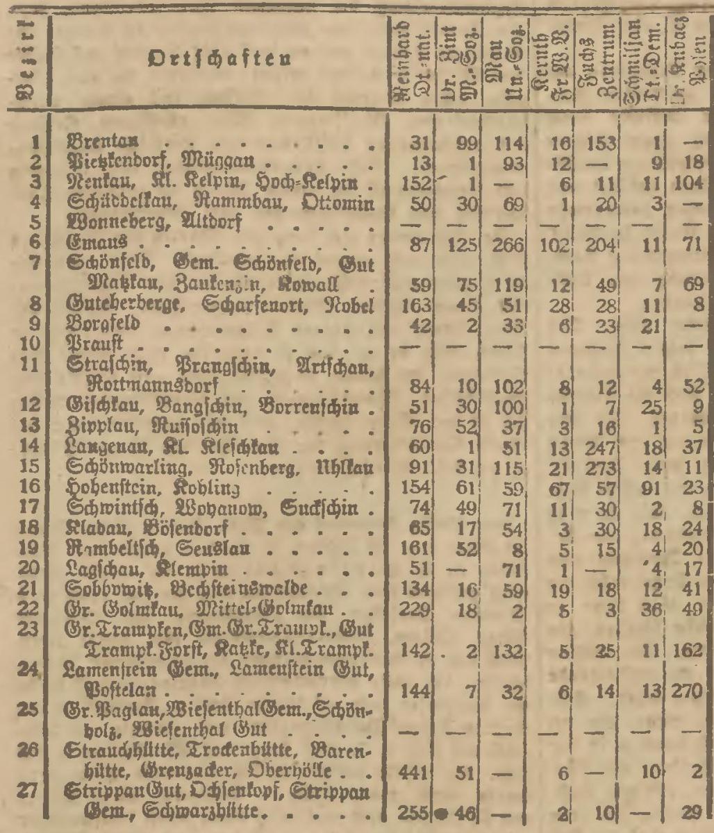 Name:  1920-05-16_Wahlbezirke Höhe - 1.jpg Hits: 132 Größe:  475.3 KB