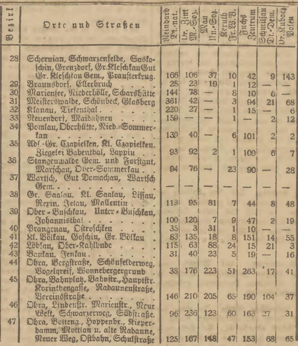 Name:  1920-05-16_Wahlbezirke Höhe - 2.jpg Hits: 131 Größe:  467.2 KB