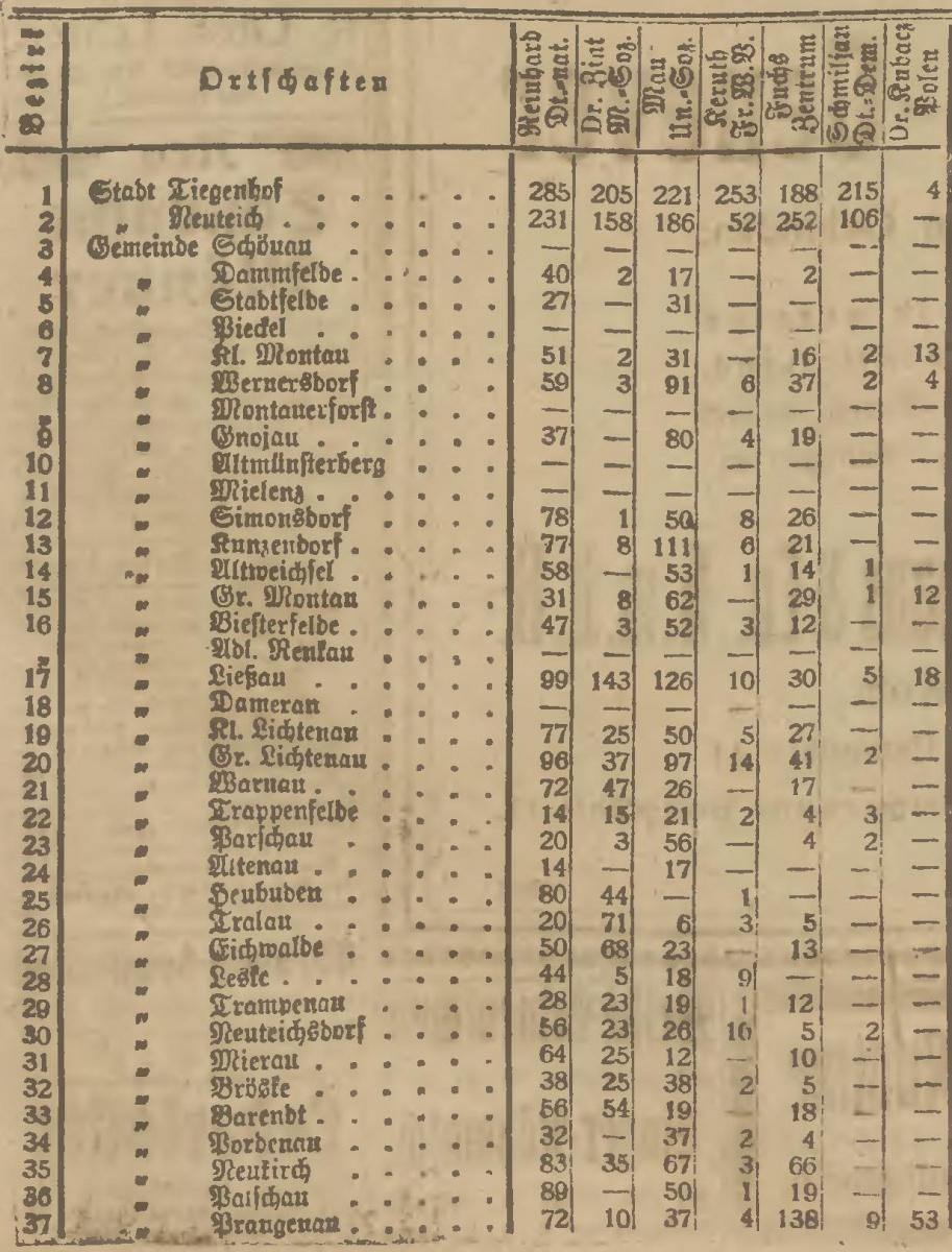 Name:  1920-05-16_Wahlbezirke Werder - 1.jpg Hits: 129 Größe:  378.2 KB