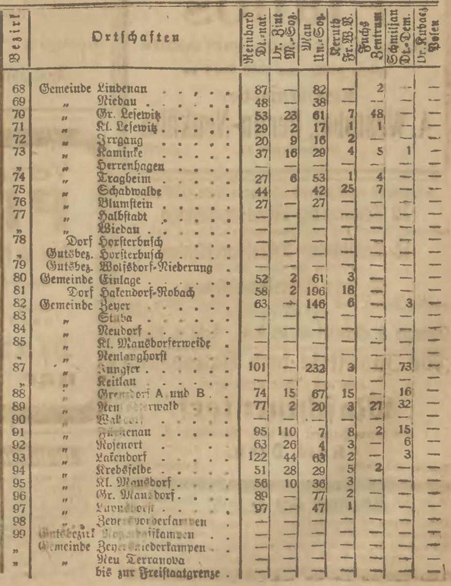 Name:  1920-05-16_Wahlbezirke Werder - 3.jpg Hits: 131 Größe:  366.2 KB