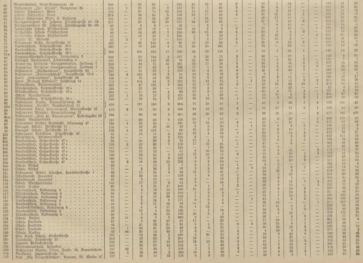 Name:  1927-11-13_Freistaatwahlen in Danzig Stadt-2.jpg Hits: 92 Größe:  403.0 KB