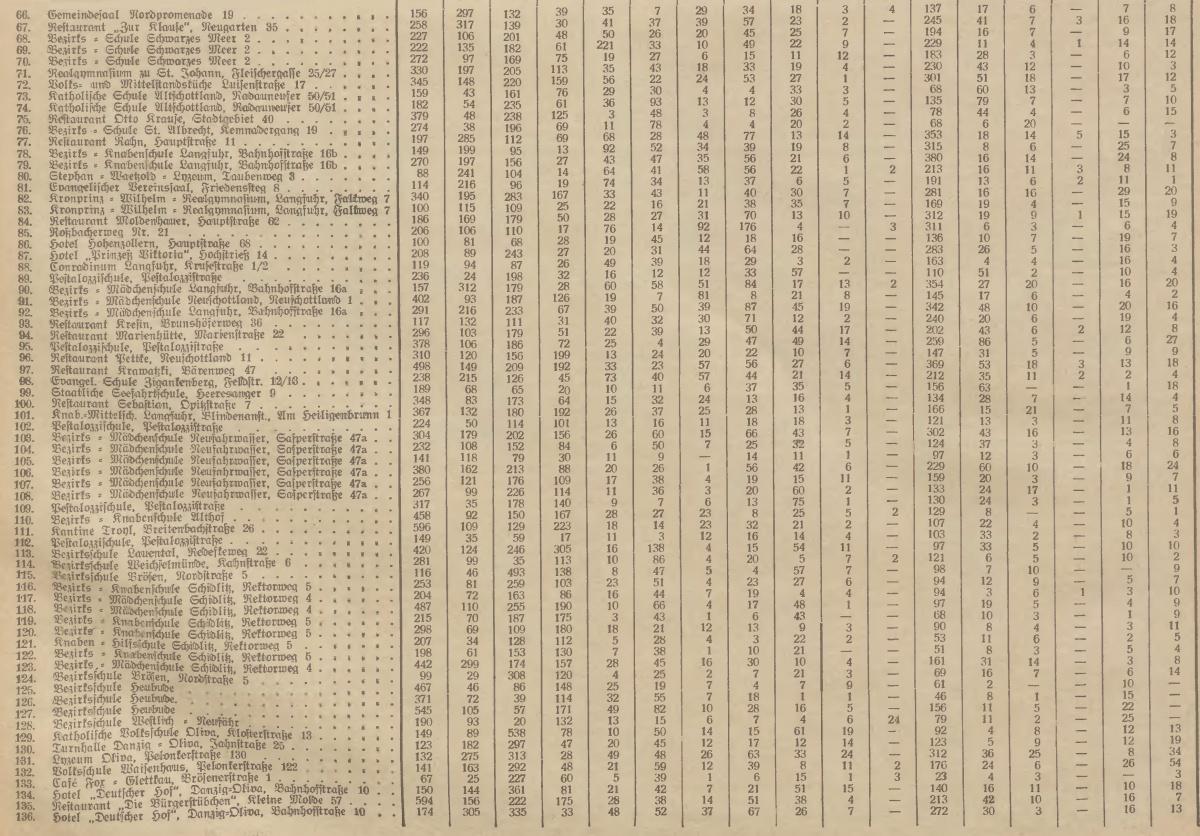 Name:  1930-11-16_Freistaatwahlen Danzig Stadt - 2.jpg Hits: 96 Größe:  423.4 KB