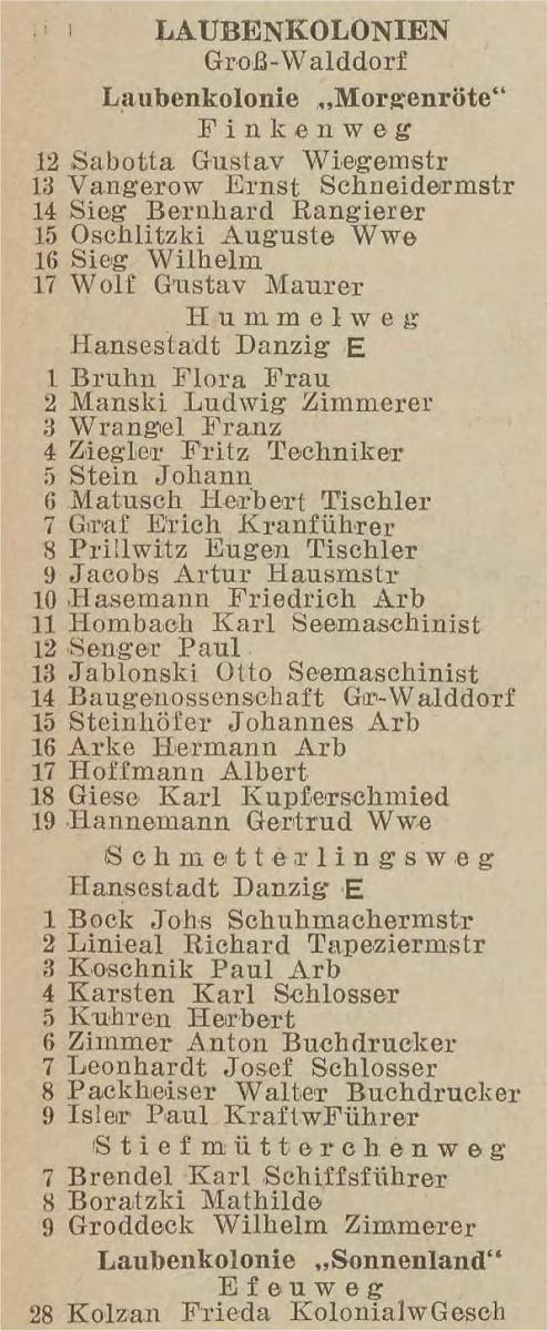 Name:  Laubenkolonien Groß-Walddorf.jpg Hits: 1254 Größe:  259.3 KB