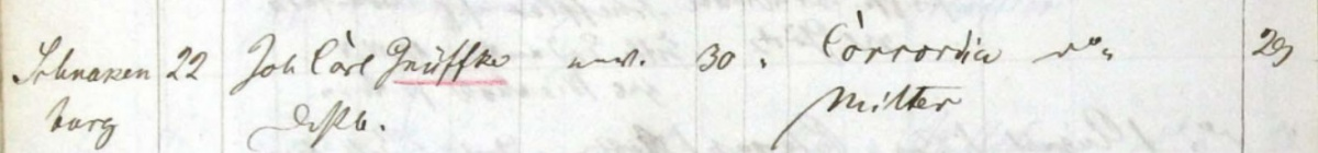 Name:  Heiraten Bohnsack 1852 Johann Carl Gniffke und Concordia Milter.jpg Hits: 114 Größe:  45.1 KB