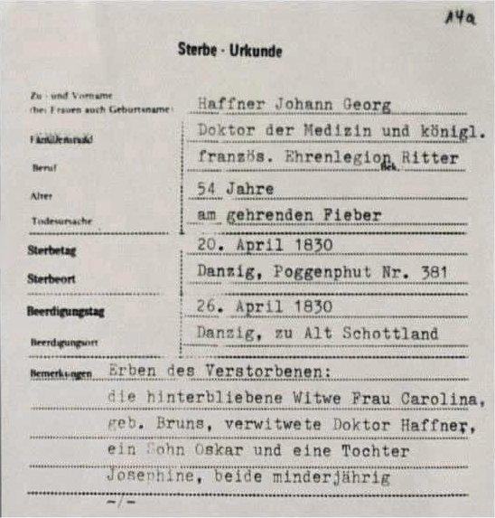 Name:  Haffner - Sterbeurkunde.jpg Hits: 200 Größe:  66.1 KB